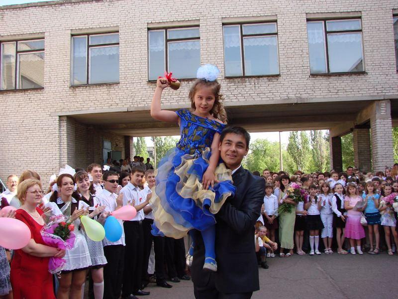 Сценарий выпускного в детском саду по мотивам мультфильма